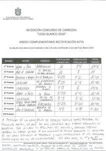 Acta Coso Blanco 2016 nueva (25-julio)_1
