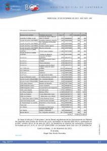 Subvenciones Extraordinarias Deportes Ayto 2015
