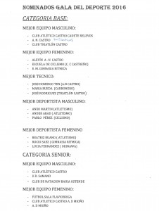 Nominados Gala de Deporte 2016_1